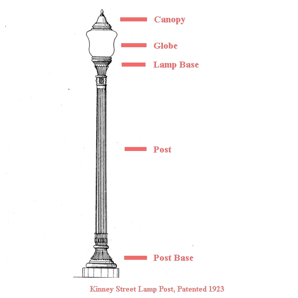 Street lights a visual glossary of terms post mounted luminaires aloadofball Image collections