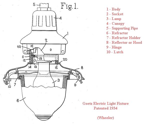 Light Pole Terminology: Street Lights: A Visual Glossary Of Terms, P.2