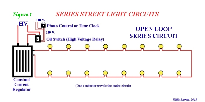 Marvelous Understanding Series Street Light Systems Wiring Cloud Hisonuggs Outletorg